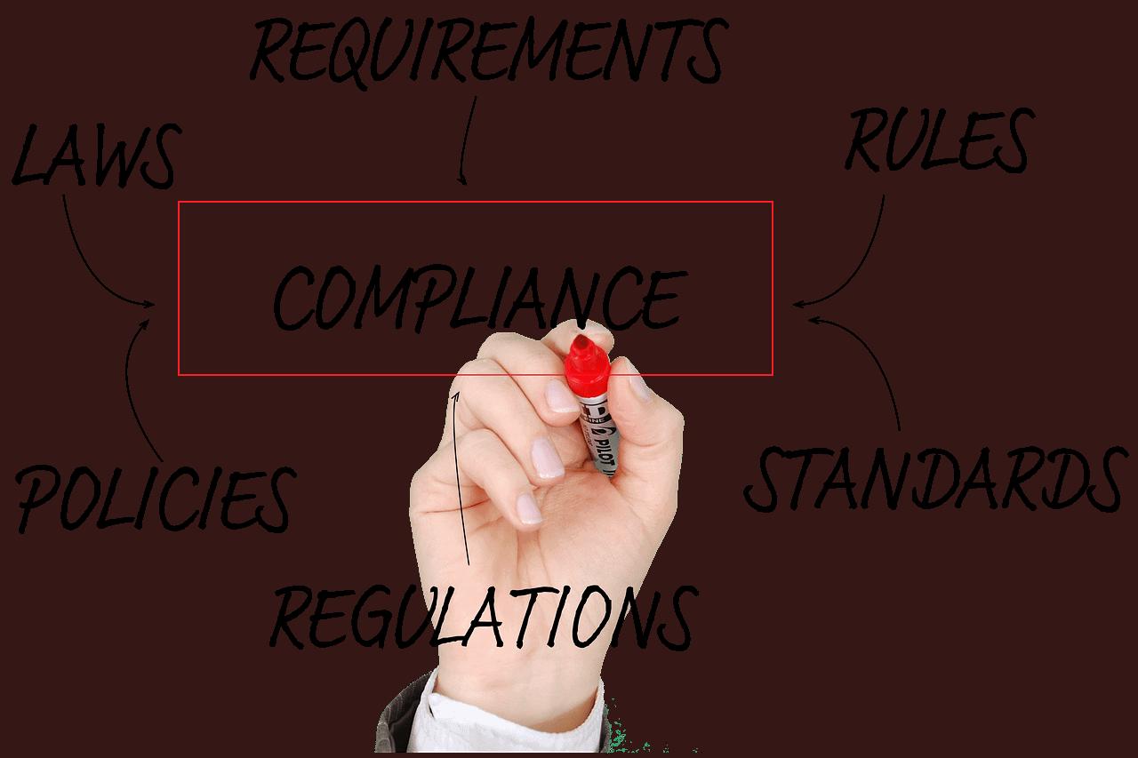 Motivbild Compliance Analyse